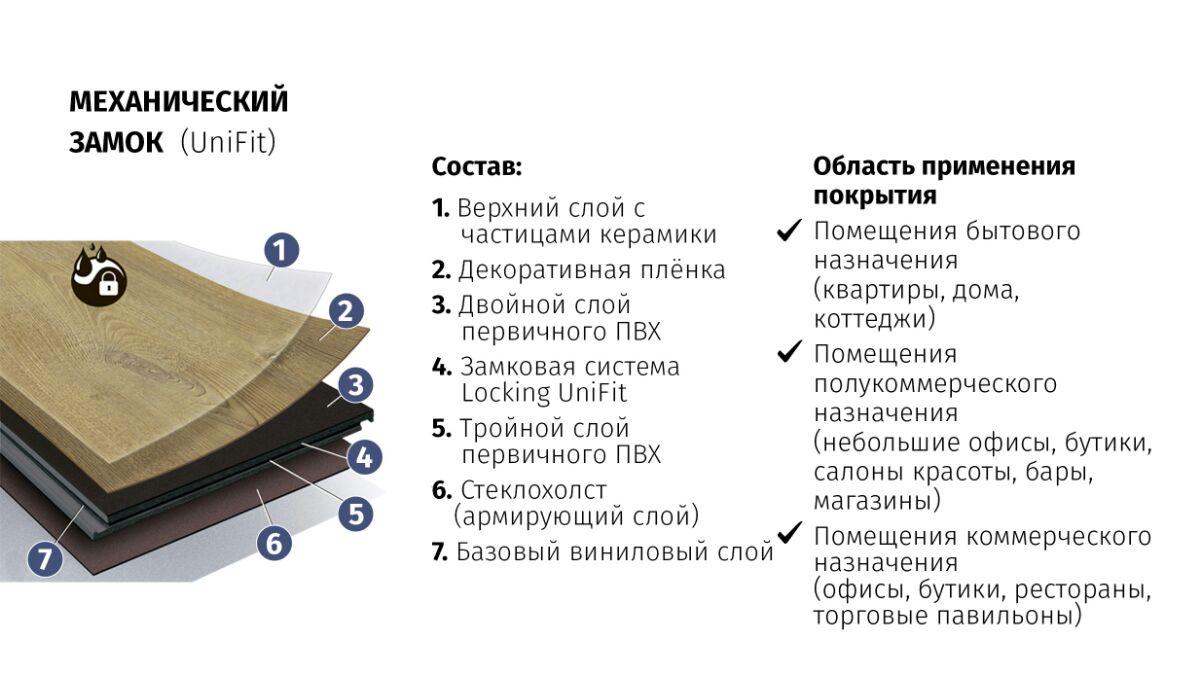 Механический замок UniFit